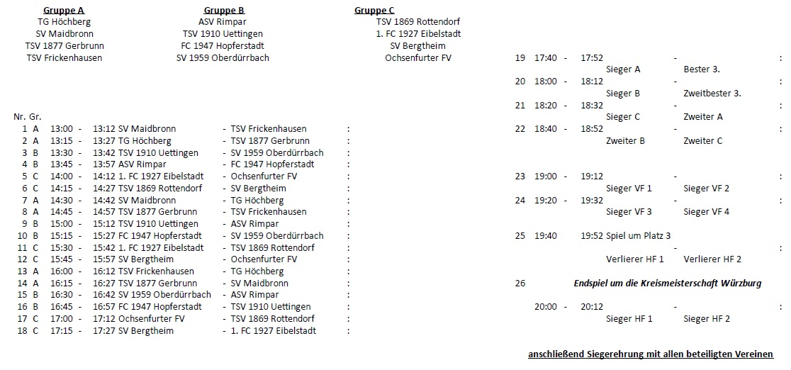 Spielplan - Futsal 2019